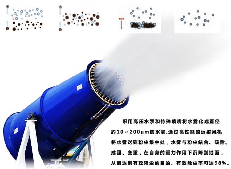东风专底12吨抑尘喷雾机