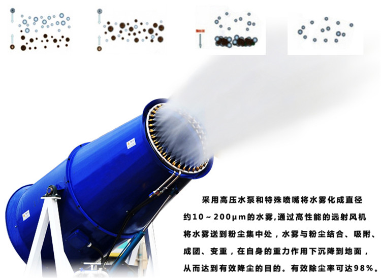 东风多利卡8吨喷雾机