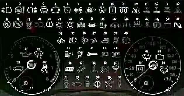 发动机故障码对应指示图
